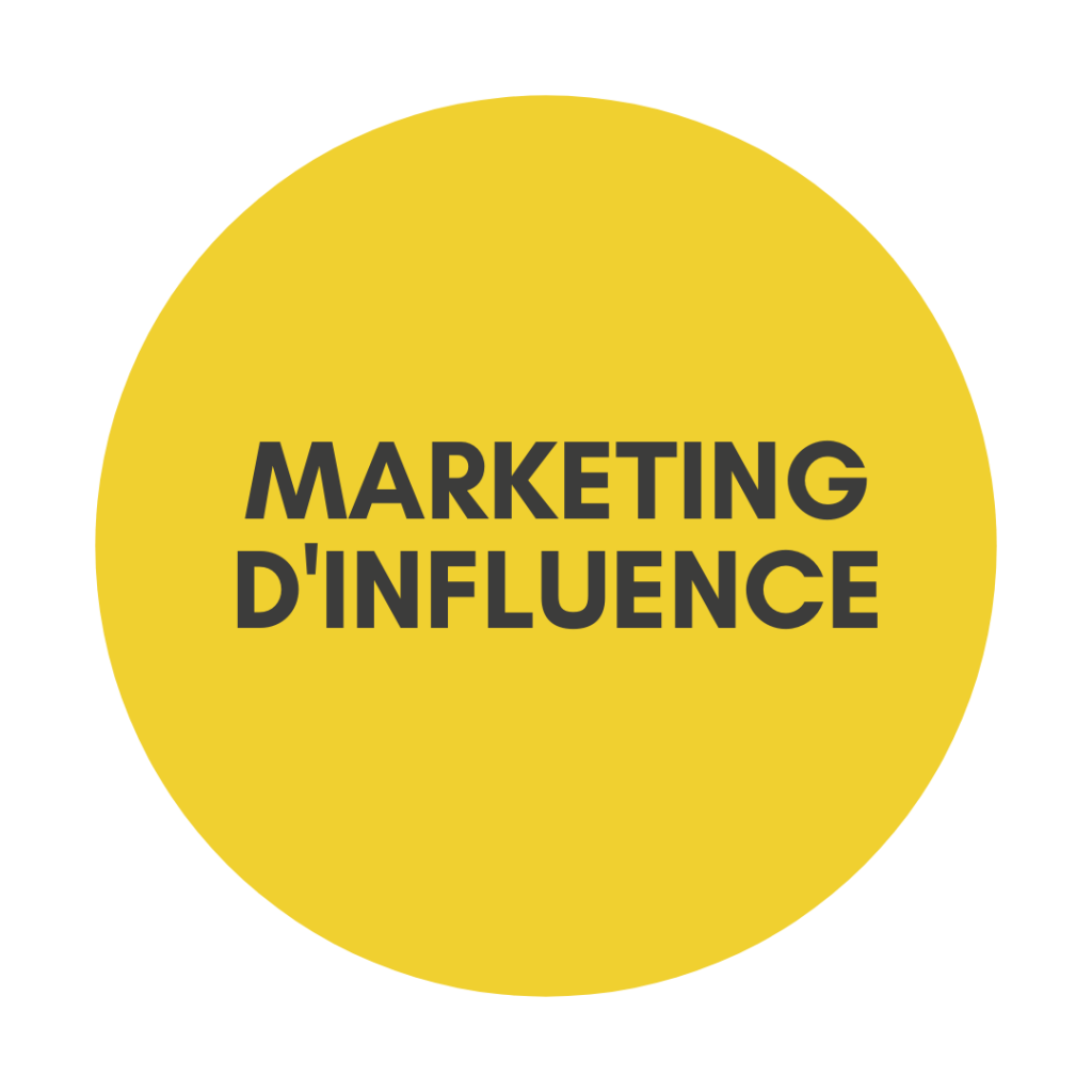Communication Marketing influence